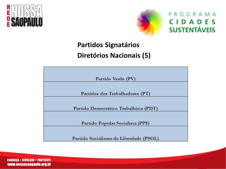 Partidos Signatários Diretórios Nacionais (5) Partido Verde (PV) Partidos dos Trabalhadores (PT) Partido Democrático Trabalhista (PDT) Partido Popular