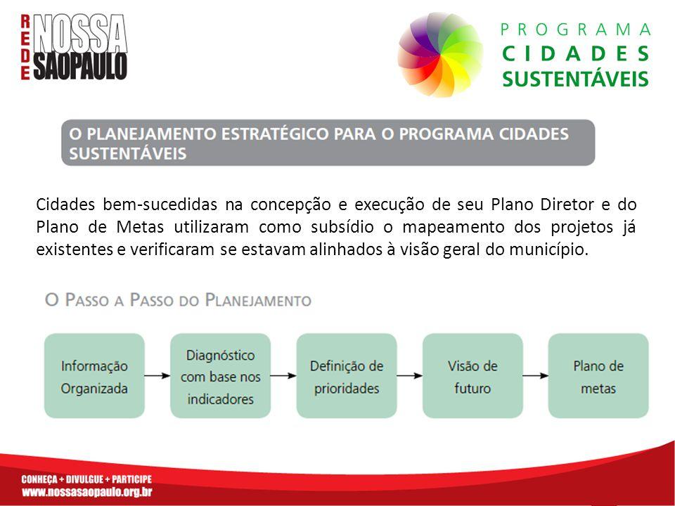 Cidades bem-sucedidas na concepção e execução de seu Plano Diretor e do Plano de Metas utilizaram como subsídio o mapeamento dos projetos já existentes e verificaram se estavam alinhados à visão geral do município.