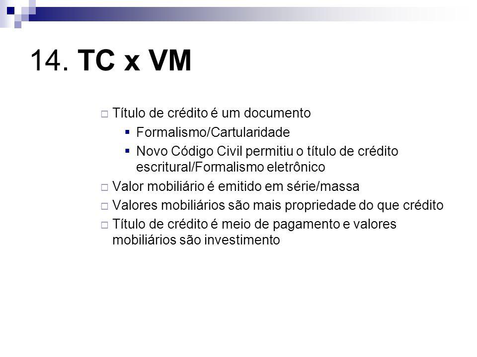 14. TC x VM Título de crédito é um documento Formalismo/Cartularidade Novo Código Civil permitiu o título de crédito escritural/Formalismo eletrônico