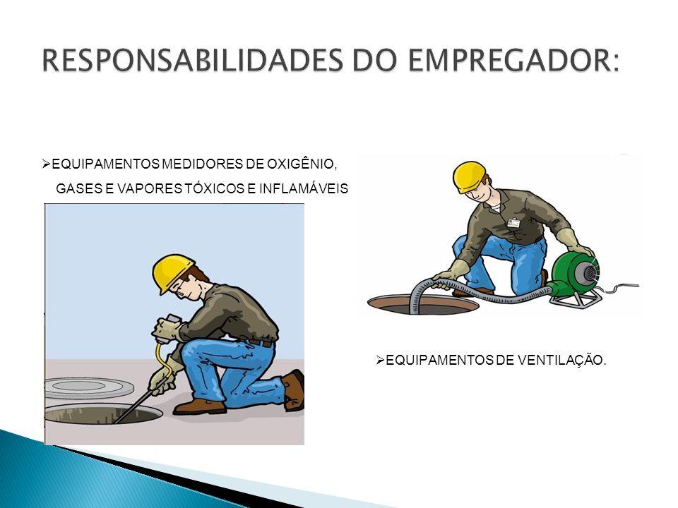 EQUIPAMENTOS DE VENTILAÇÃO.