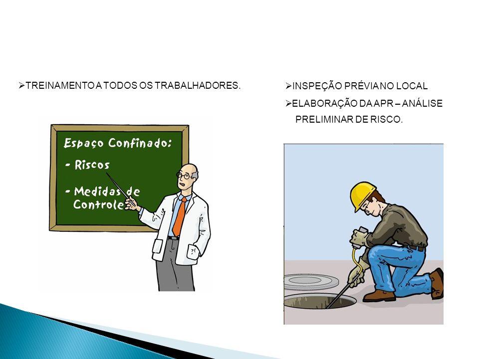 TREINAMENTO A TODOS OS TRABALHADORES.