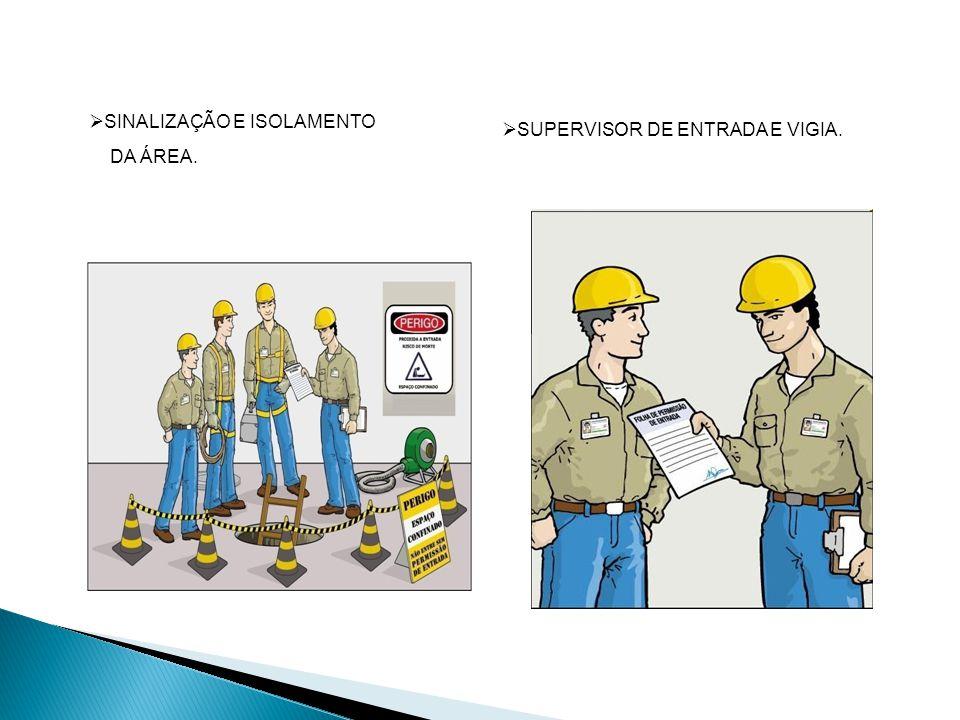 SUPERVISOR DE ENTRADA E VIGIA. SINALIZAÇÃO E ISOLAMENTO DA ÁREA.
