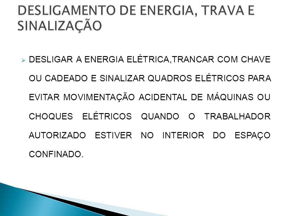DESLIGAR A ENERGIA ELÉTRICA,TRANCAR COM CHAVE OU CADEADO E SINALIZAR QUADROS ELÉTRICOS PARA EVITAR MOVIMENTAÇÃO ACIDENTAL DE MÁQUINAS OU CHOQUES ELÉTRICOS QUANDO O TRABALHADOR AUTORIZADO ESTIVER NO INTERIOR DO ESPAÇO CONFINADO.