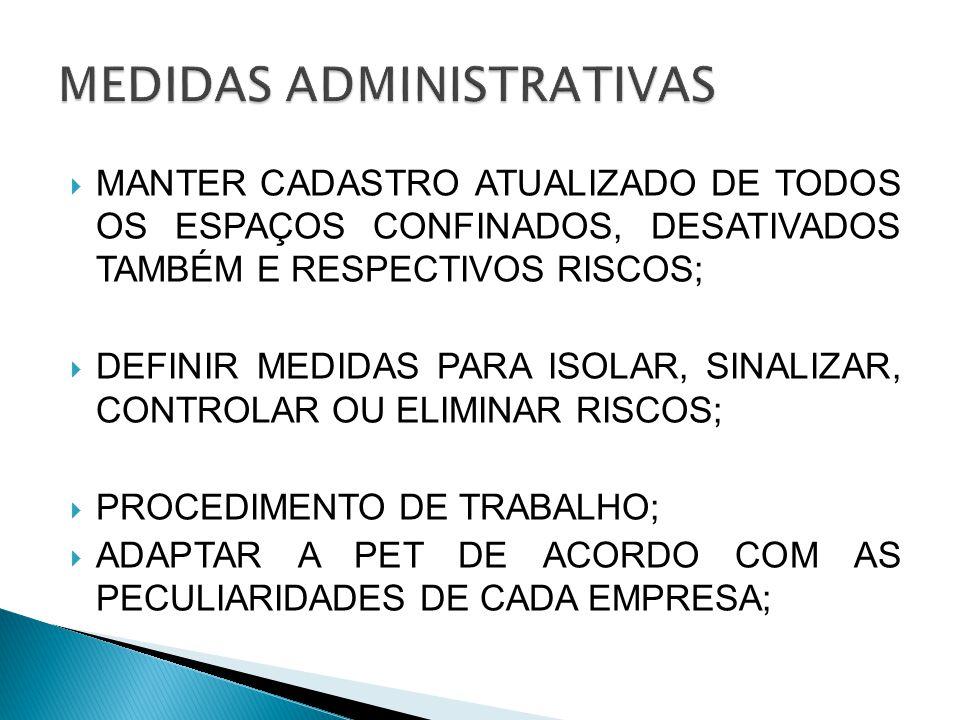 MANTER CADASTRO ATUALIZADO DE TODOS OS ESPAÇOS CONFINADOS, DESATIVADOS TAMBÉM E RESPECTIVOS RISCOS; DEFINIR MEDIDAS PARA ISOLAR, SINALIZAR, CONTROLAR OU ELIMINAR RISCOS; PROCEDIMENTO DE TRABALHO; ADAPTAR A PET DE ACORDO COM AS PECULIARIDADES DE CADA EMPRESA;
