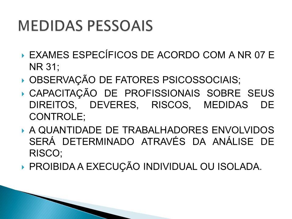 O EMPREGADOR DEVE ELABORAR IMPLANTAR PROCEDIMENTOS DE EMERGÊNCIA E RESGATE ADEQUADOS AO ESPAÇO CONFINADO.