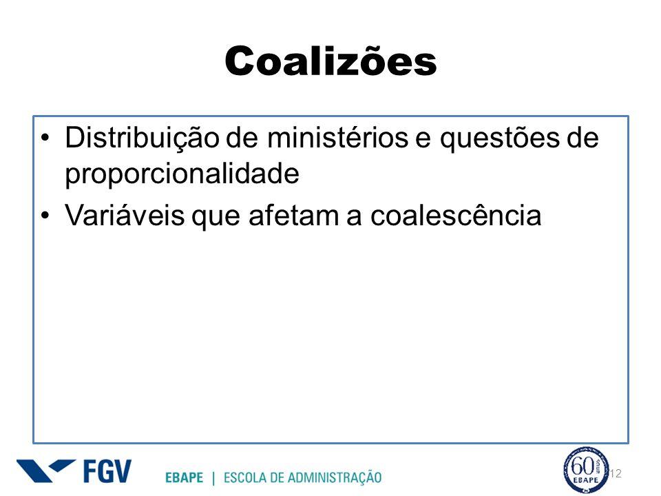 Coalizões Distribuição de ministérios e questões de proporcionalidade Variáveis que afetam a coalescência 12