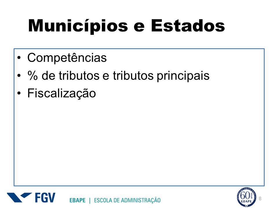 Municípios e Estados Competências % de tributos e tributos principais Fiscalização 8