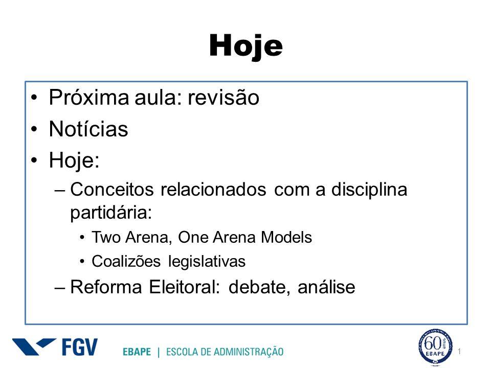 Hoje 1 Próxima aula: revisão Notícias Hoje: –Conceitos relacionados com a disciplina partidária: Two Arena, One Arena Models Coalizões legislativas –R