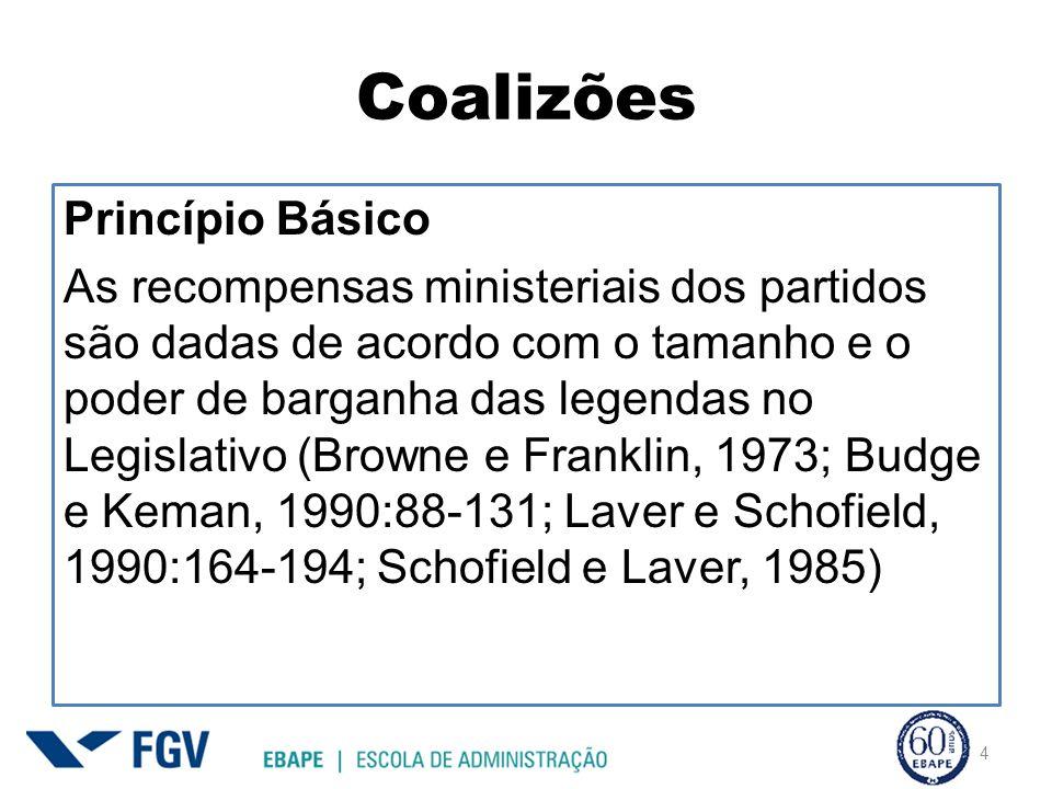 Coalizões Princípio Básico As recompensas ministeriais dos partidos são dadas de acordo com o tamanho e o poder de barganha das legendas no Legislativ
