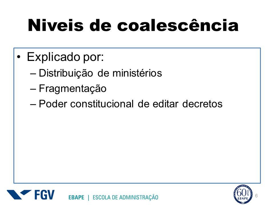 Niveis de coalescência Explicado por: –Distribuição de ministérios –Fragmentação –Poder constitucional de editar decretos 6