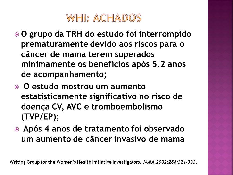 O grupo da TRH do estudo foi interrompido prematuramente devido aos riscos para o câncer de mama terem superados minimamente os benefícios após 5.2 an