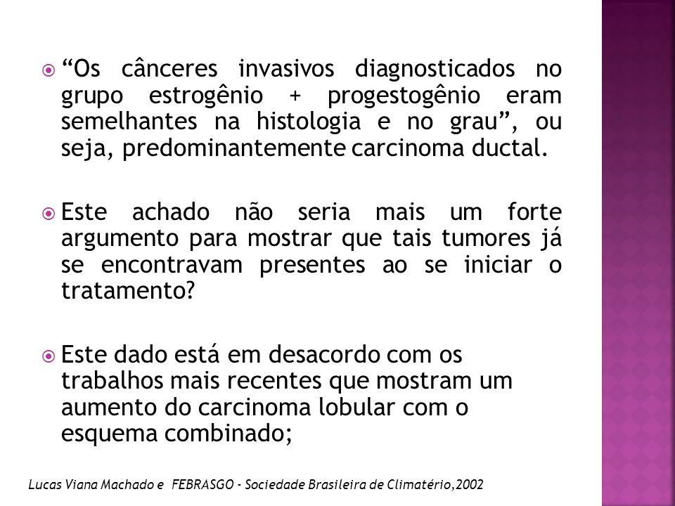 Os cânceres invasivos diagnosticados no grupo estrogênio + progestogênio eram semelhantes na histologia e no grau, ou seja, predominantemente carcinom