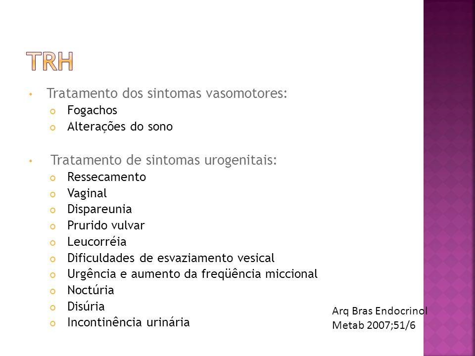 Contra-indicações: Câncer de mama ou lesão suspeita ainda sem diagnóstico; Hiperplasia ductal atípica na mama; Doença isquêmica cerebral/cardíaca recente; Doença tromboembólica recente; Projeto Diretrizes,2008