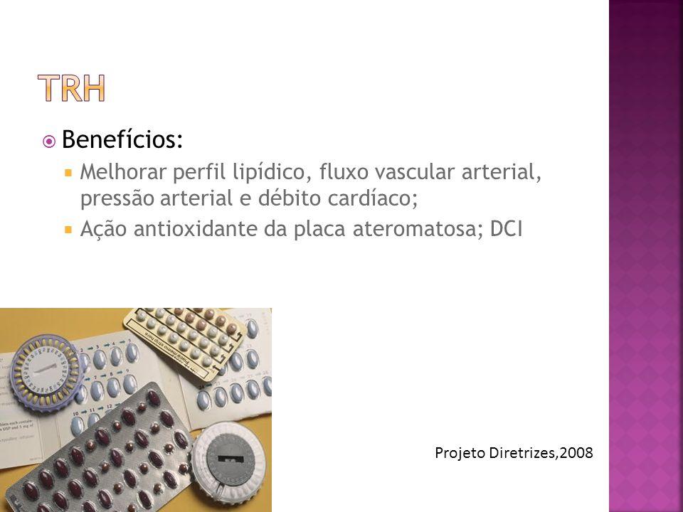 Risco Relativo = INCIDÊNCIA CA MAMA NO GRUPO TRH 164 INCIDÊNCIA CA MAMA NO GRUPO PLACEBO 122 = 1.26 = EUA: 30 NOVOS CASOS/10.000 MULHERES AO ANO X 26% = 38 NOVOS CASOS/10.000 MULHERES AO ANO Writing Group for the Womens Health Initiative Investigators.