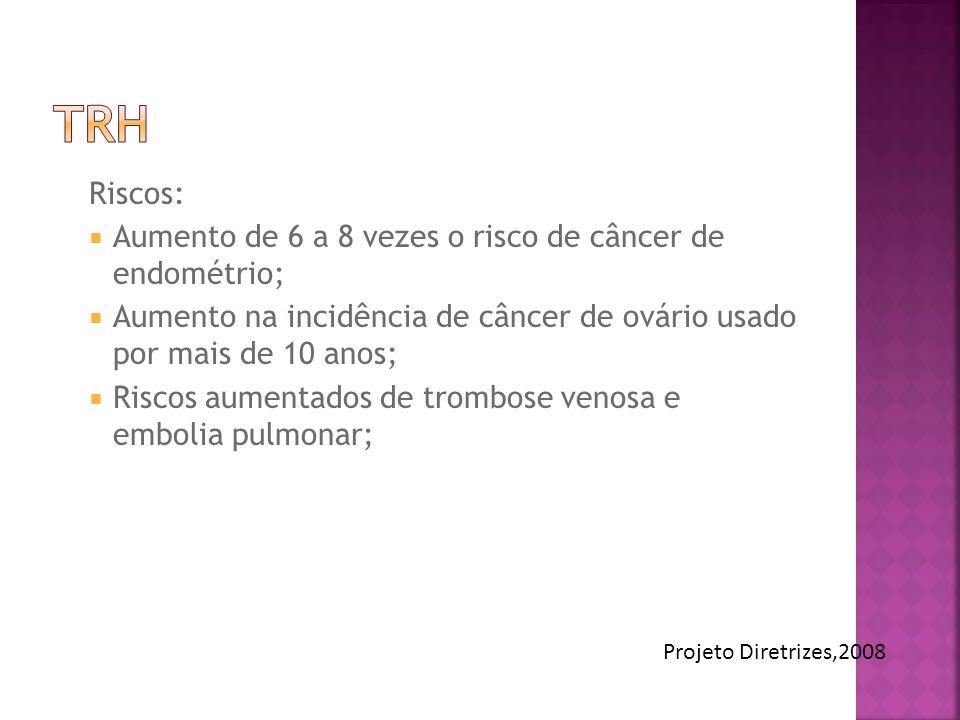 Riscos: Aumento de 6 a 8 vezes o risco de câncer de endométrio; Aumento na incidência de câncer de ovário usado por mais de 10 anos; Riscos aumentados