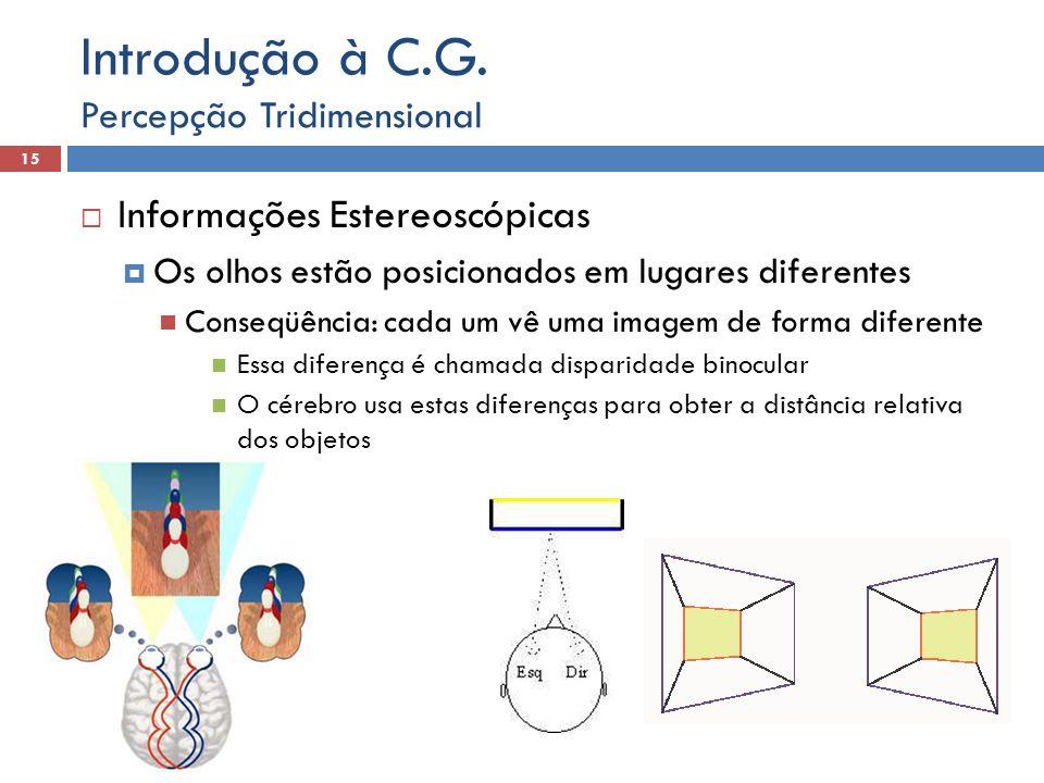 Como fornecer uma sensação de Tridimensionalidade??? Percepção Tridimensional 16 Introdução à C.G.