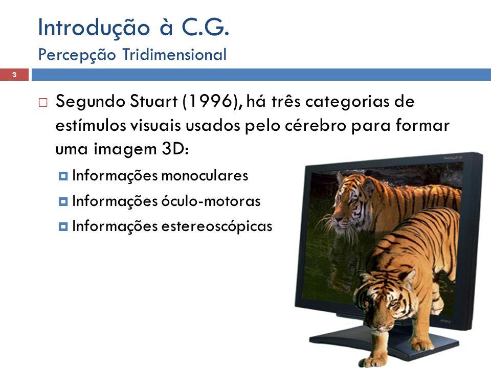 Informações monoculares Inerentes à imagem formada na retina Também chamada de informações de profundidade na imagem ou informações estáticas de profundidade Exemplos: Percepção Tridimensional 4 Introdução à C.G.