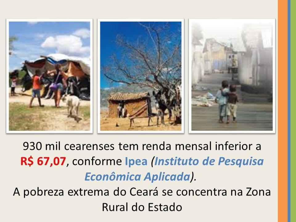 930 mil cearenses tem renda mensal inferior a R$ 67,07, conforme Ipea (Instituto de Pesquisa Econômica Aplicada). A pobreza extrema do Ceará se concen