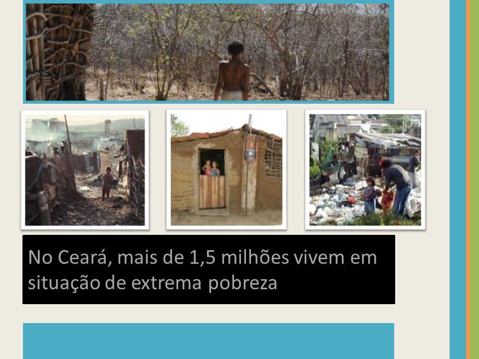 No Ceará, mais de 1,5 milhões vivem em situação de extrema pobreza