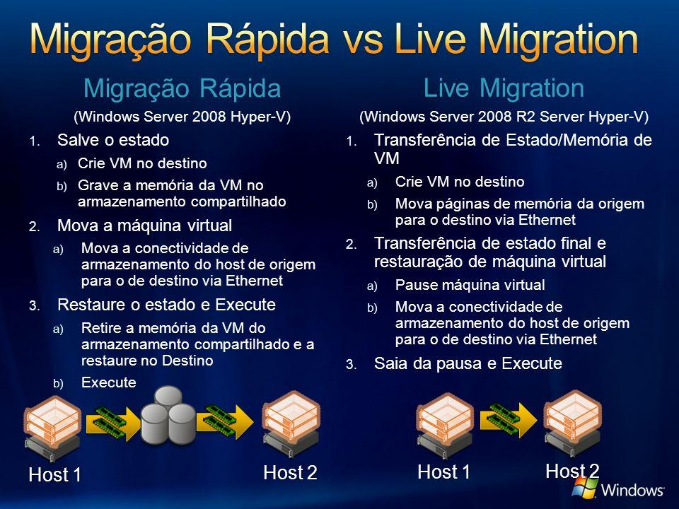 Migração Rápida (Windows Server 2008 Hyper-V) 1. Salve o estado a) Crie VM no destino b) Grave a memória da VM no armazenamento compartilhado 2. Mova