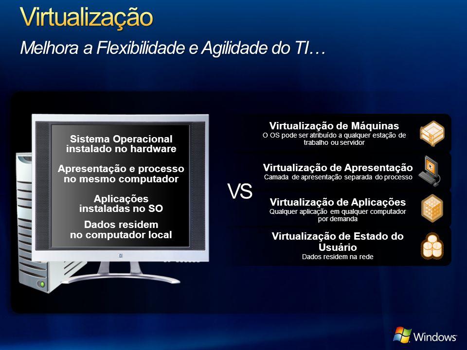 Virtualização de Máquinas O OS pode ser atribuído a qualquer estação de trabalho ou servidor Virtualização de Aplicações Qualquer aplicação em qualque