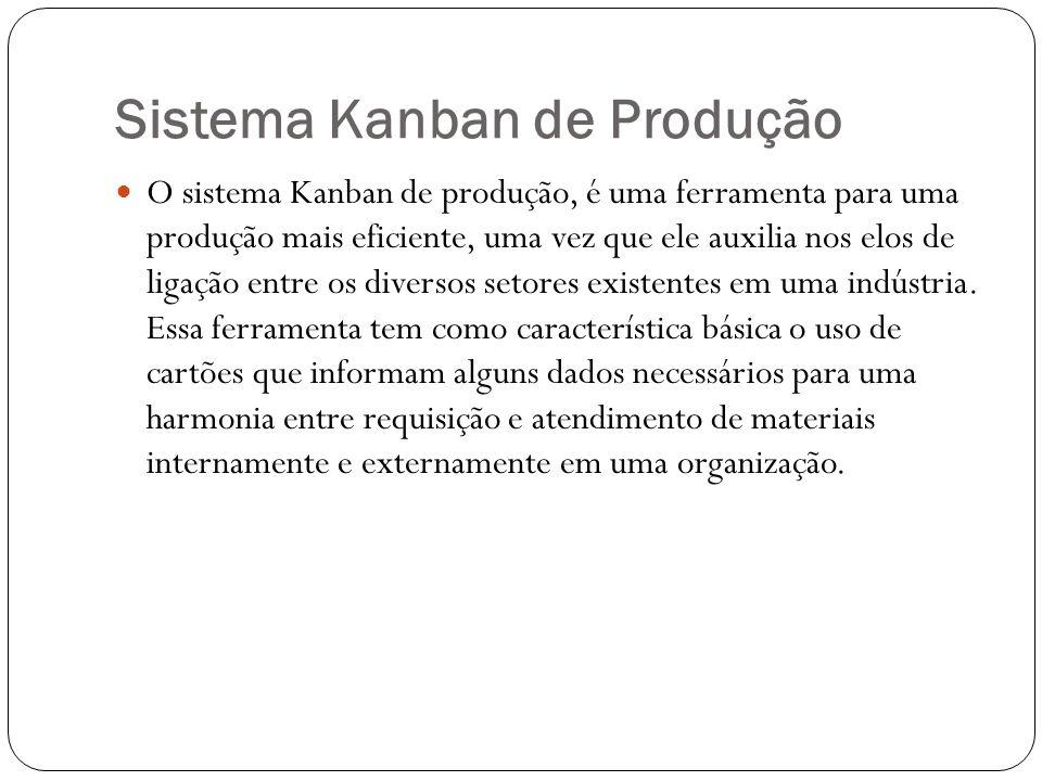 Sistema Kanban de Produção O sistema Kanban de produção, é uma ferramenta para uma produção mais eficiente, uma vez que ele auxilia nos elos de ligaçã