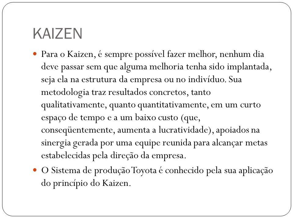 KAIZEN Para o Kaizen, é sempre possível fazer melhor, nenhum dia deve passar sem que alguma melhoria tenha sido implantada, seja ela na estrutura da e