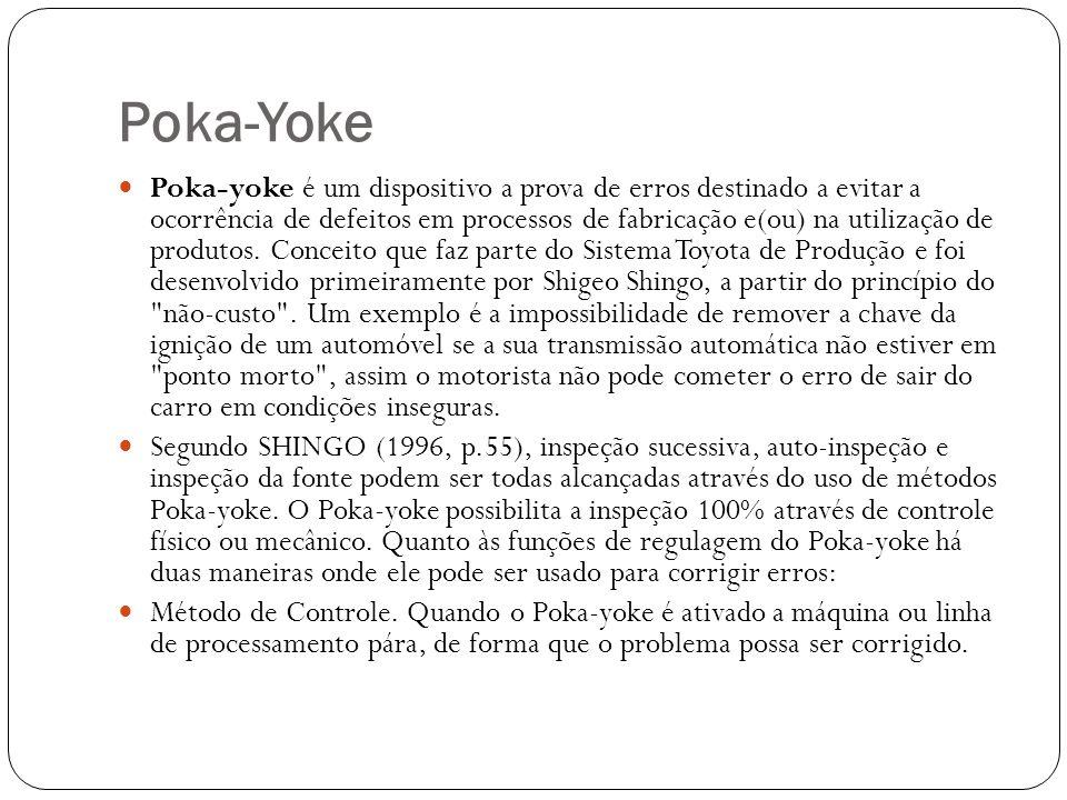 Poka-Yoke Poka-yoke é um dispositivo a prova de erros destinado a evitar a ocorrência de defeitos em processos de fabricação e(ou) na utilização de pr