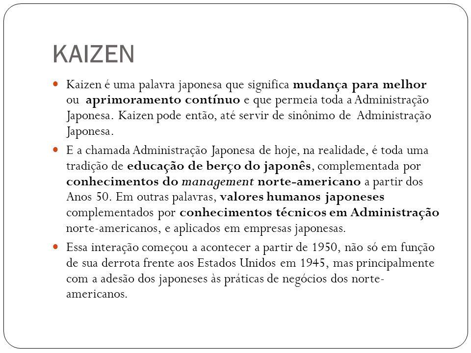 KAIZEN Kaizen é uma palavra japonesa que significa mudança para melhor ou aprimoramento contínuo e que permeia toda a Administração Japonesa. Kaizen p