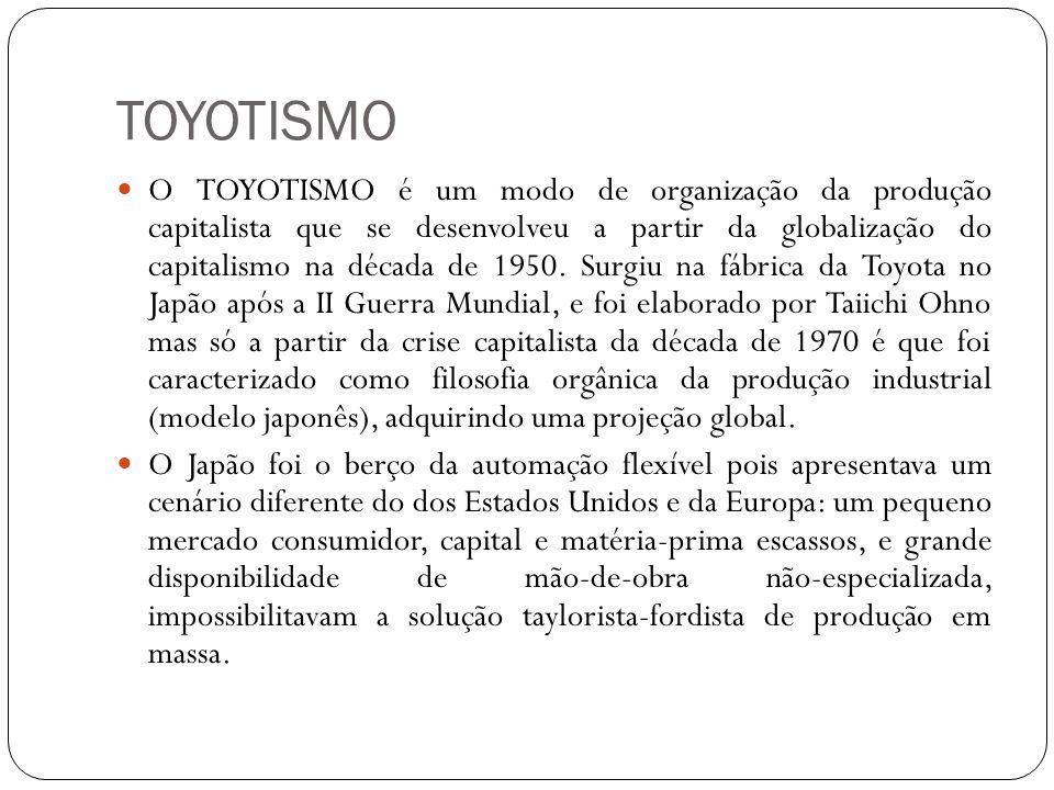 Características do TOYOTISMO Mão-de-obra: multifuncional e bem qualificada.