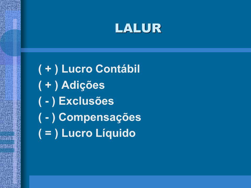 LALUR ( + ) Lucro Contábil ( + ) Adições ( - ) Exclusões ( - ) Compensações ( = ) Lucro Líquido