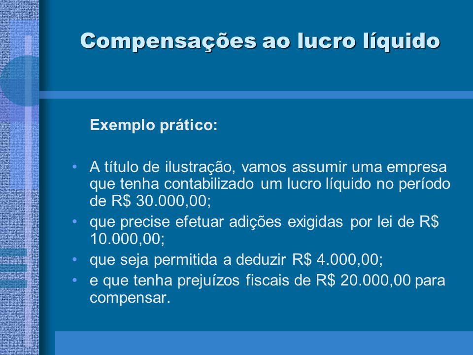 Compensações ao lucro líquido Exemplo prático: A título de ilustração, vamos assumir uma empresa que tenha contabilizado um lucro líquido no período d