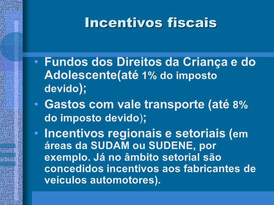 Incentivos fiscais Fundos dos Direitos da Criança e do Adolescente(até 1% do imposto devido ); Gastos com vale transporte (até 8% do imposto devido) ;