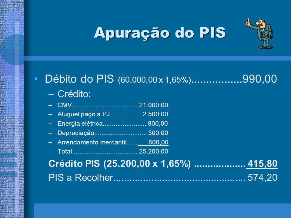 Apuração do PIS Débito do PIS (60.000,00 x 1,65%).................990,00 –Crédito: –CMV.................................... 21.000,00 –Aluguel pago a