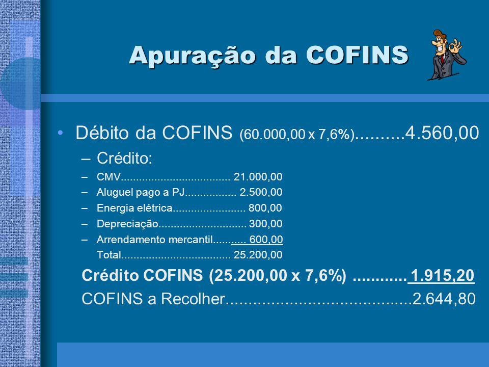 Apuração da COFINS Débito da COFINS (60.000,00 x 7,6%)..........4.560,00 –Crédito: –CMV.................................... 21.000,00 –Aluguel pago a