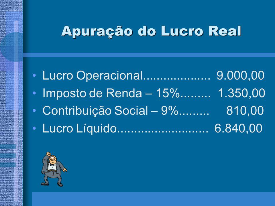 Apuração do Lucro Real Lucro Operacional.................... 9.000,00 Imposto de Renda – 15%......... 1.350,00 Contribuição Social – 9%......... 810,0