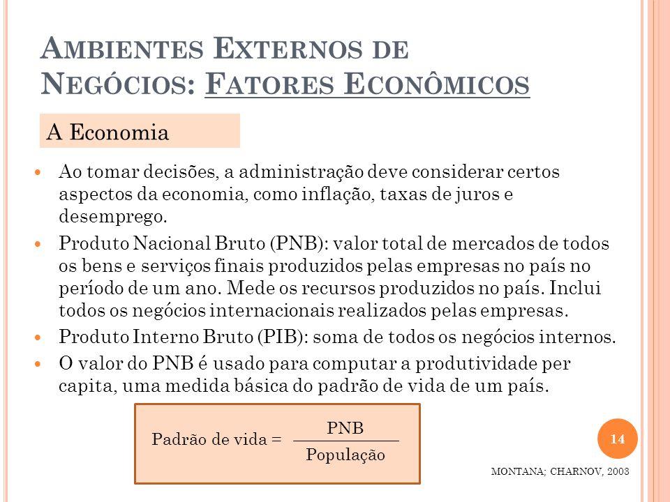 A MBIENTES E XTERNOS DE N EGÓCIOS : F ATORES E CONÔMICOS 14 MONTANA; CHARNOV, 2003 Ao tomar decisões, a administração deve considerar certos aspectos