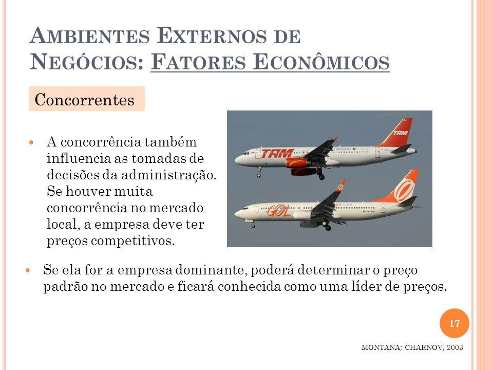 A MBIENTES E XTERNOS DE N EGÓCIOS : F ATORES E CONÔMICOS 17 MONTANA; CHARNOV, 2003 A concorrência também influencia as tomadas de decisões da administ