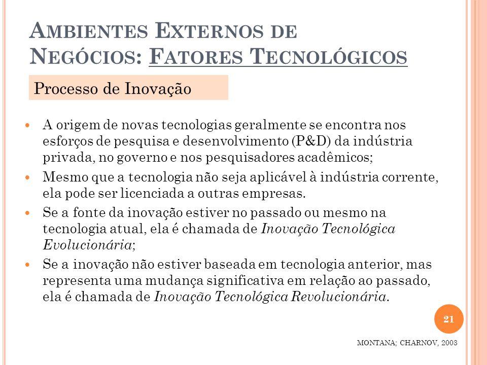 A MBIENTES E XTERNOS DE N EGÓCIOS : F ATORES T ECNOLÓGICOS 21 MONTANA; CHARNOV, 2003 A origem de novas tecnologias geralmente se encontra nos esforços