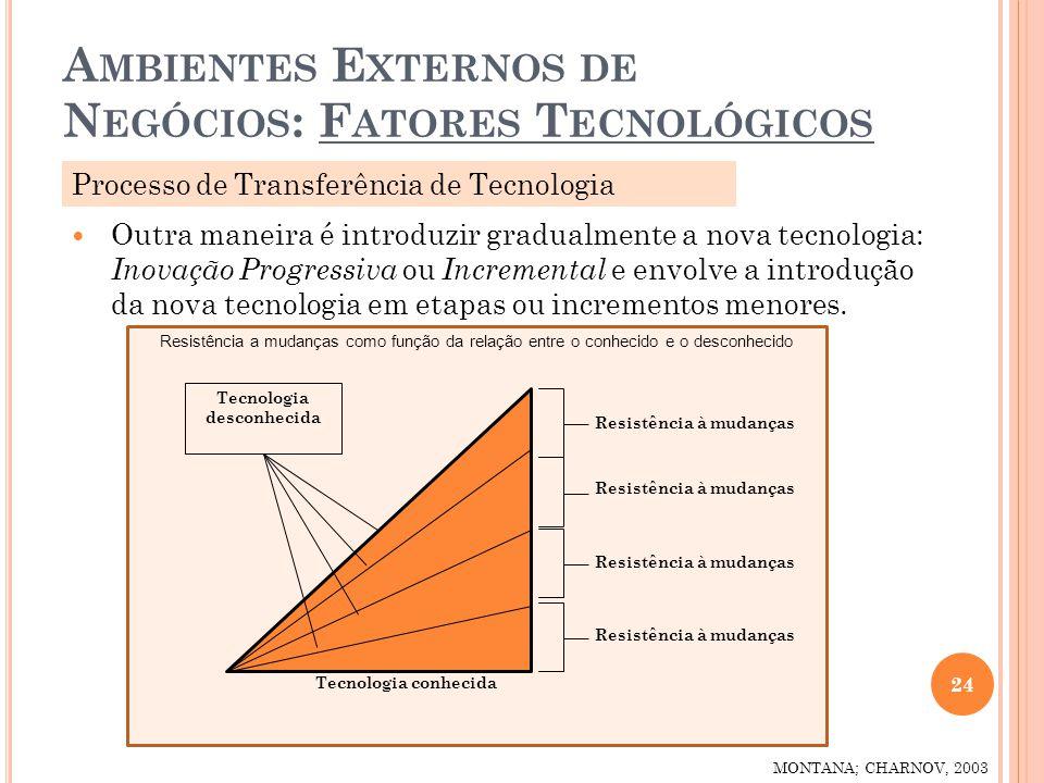 A MBIENTES E XTERNOS DE N EGÓCIOS : F ATORES T ECNOLÓGICOS 24 MONTANA; CHARNOV, 2003 Outra maneira é introduzir gradualmente a nova tecnologia: Inovaç