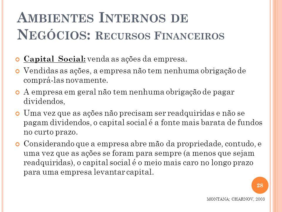 A MBIENTES I NTERNOS DE N EGÓCIOS : R ECURSOS F INANCEIROS 28 MONTANA; CHARNOV, 2003 Capital Social: venda as ações da empresa. Vendidas as ações, a e