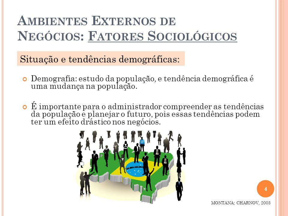 A MBIENTES E XTERNOS DE N EGÓCIOS : F ATORES S OCIOLÓGICOS Demografia: estudo da população, e tendência demográfica é uma mudança na população. É impo