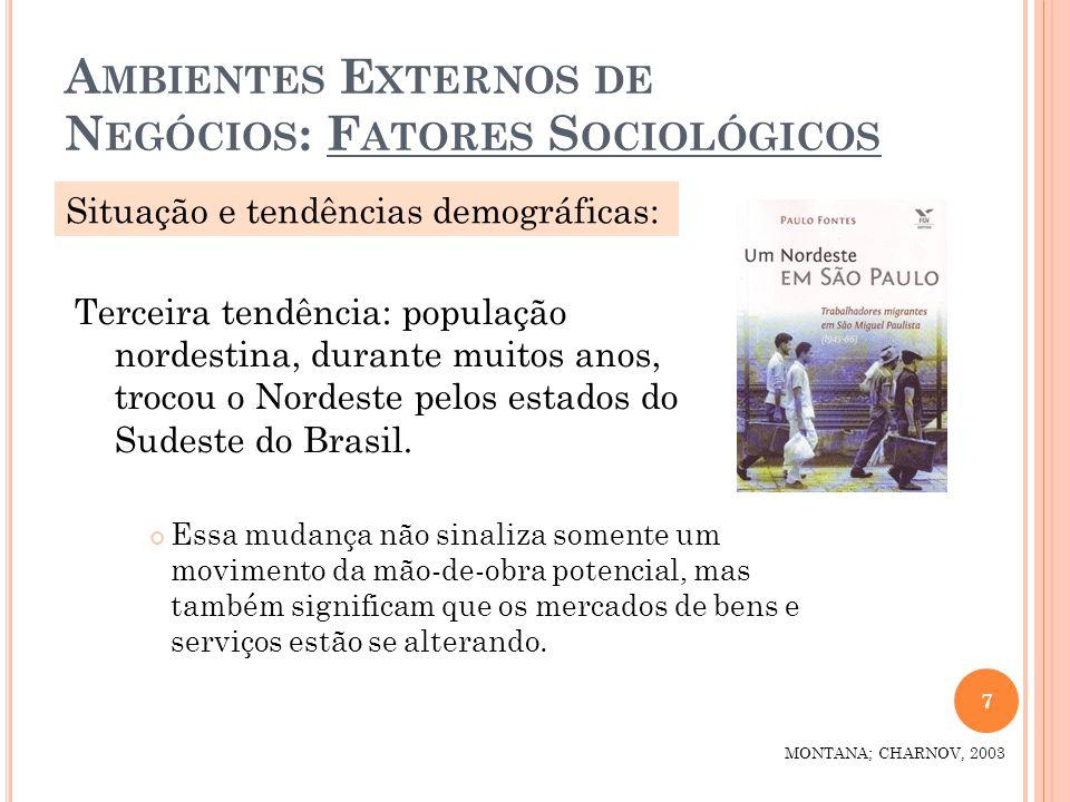 A MBIENTES E XTERNOS DE N EGÓCIOS : F ATORES S OCIOLÓGICOS Terceira tendência: população nordestina, durante muitos anos, trocou o Nordeste pelos esta
