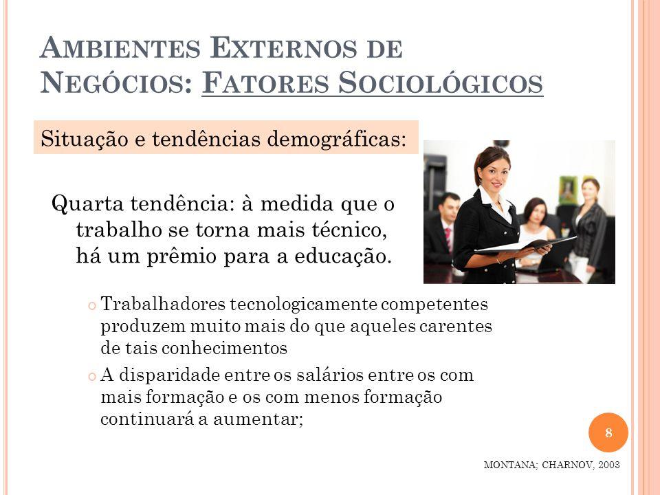 A MBIENTES E XTERNOS DE N EGÓCIOS : F ATORES S OCIOLÓGICOS Quarta tendência: à medida que o trabalho se torna mais técnico, há um prêmio para a educaç