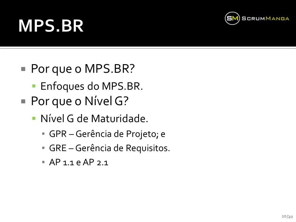 Por que o MPS.BR? Enfoques do MPS.BR. Por que o Nível G? Nível G de Maturidade. GPR – Gerência de Projeto; e GRE – Gerência de Requisitos. AP 1.1 e AP