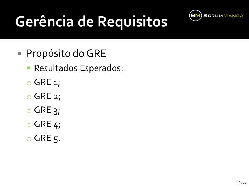 Propósito do GRE Resultados Esperados: o GRE 1; o GRE 2; o GRE 3; o GRE 4; o GRE 5. 12 /20