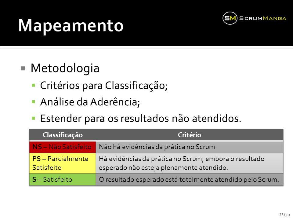 Metodologia Critérios para Classificação; Análise da Aderência; Estender para os resultados não atendidos.