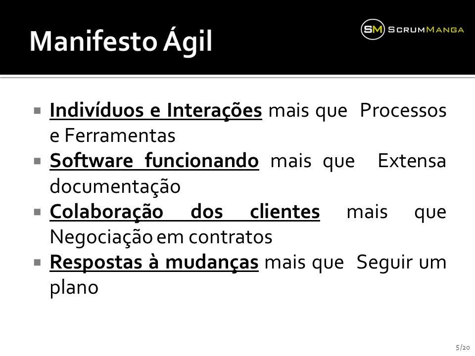 FONTE: VERSIONONE Agile Development: A Managers Roadmap for Success 6 /20