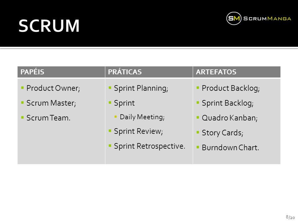 PAPÉISPRÁTICASARTEFATOS Product Owner; Scrum Master; Scrum Team. Sprint Planning; Sprint Daily Meeting; Sprint Review; Sprint Retrospective. Product B