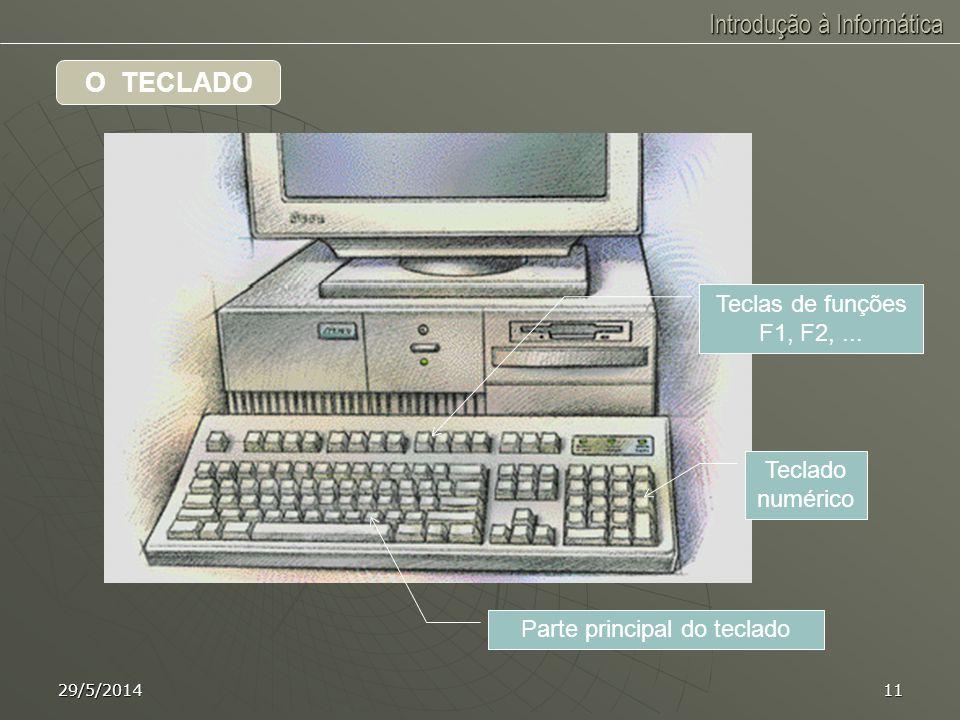 Introdução à Informática 29/5/201410 MONITOR MOUSE TECLADO GABINETE BÁSICO SOBRE SISTEMAS